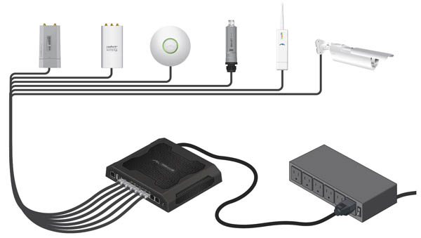 Ubiquiti TOUGHswitch PoE PRO en situation