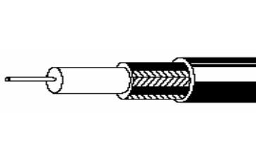 Coaxial Belden RG-58 (1 mètre)