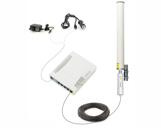 Kit wifi bateau v4 for Installation antenne wifi exterieur