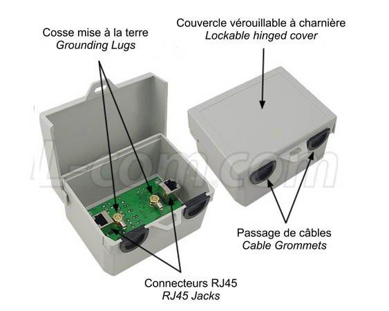 Parafoudre Ethernet RJ45 Extérieur compatible PoE 12V à 24V