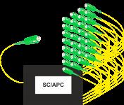 Coupleur optique GPON SC/APC