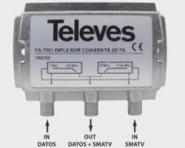 Filtre combineur 1-68/87-2150 MHz pour Coaxdata 1 Gbps Televes 769220