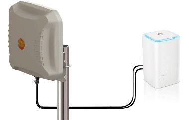 Kit Antenne 4G Box Bouygues et SFR